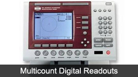 Multicount digital readouts